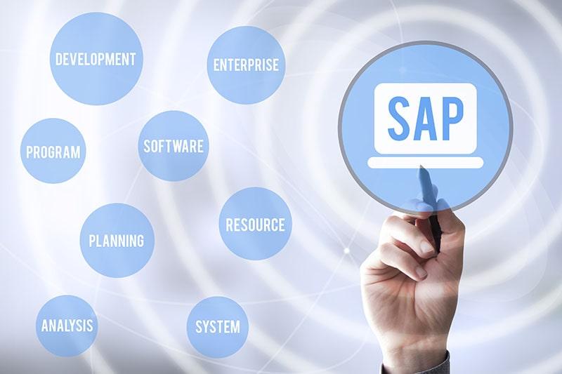 SAP BPR Folyamatmenedzsment